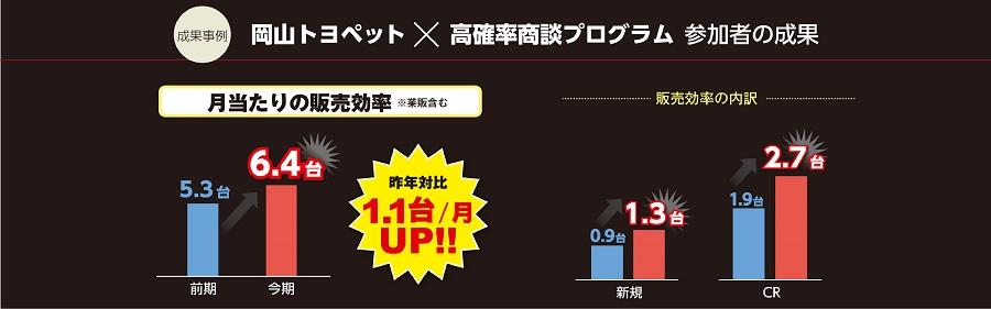156.成功事例(岡山TP)